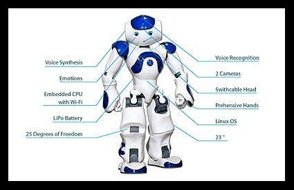 aldebaran-robotics-nao-specificatinos