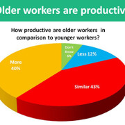 productive-older-workers-graph